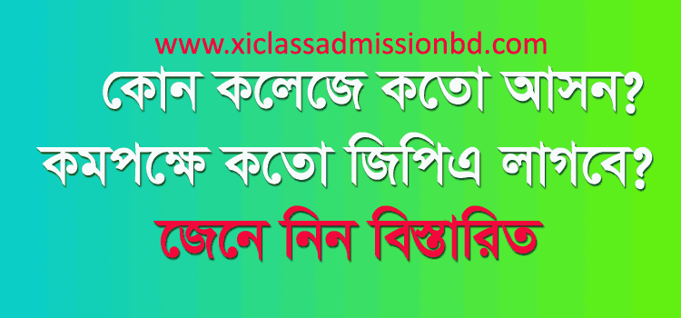 Minimum GPA to Apply Govt XI College Admission 2020 - Total College list